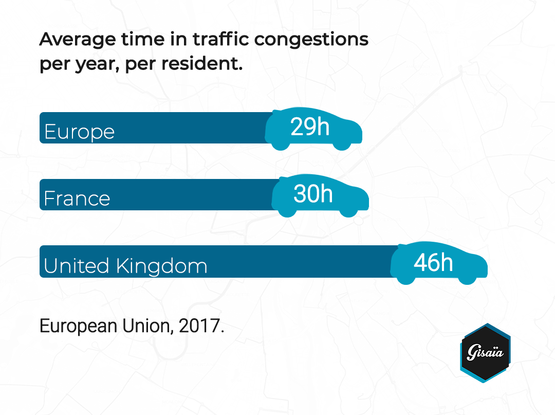 Time spent in traffic congestion in Europe